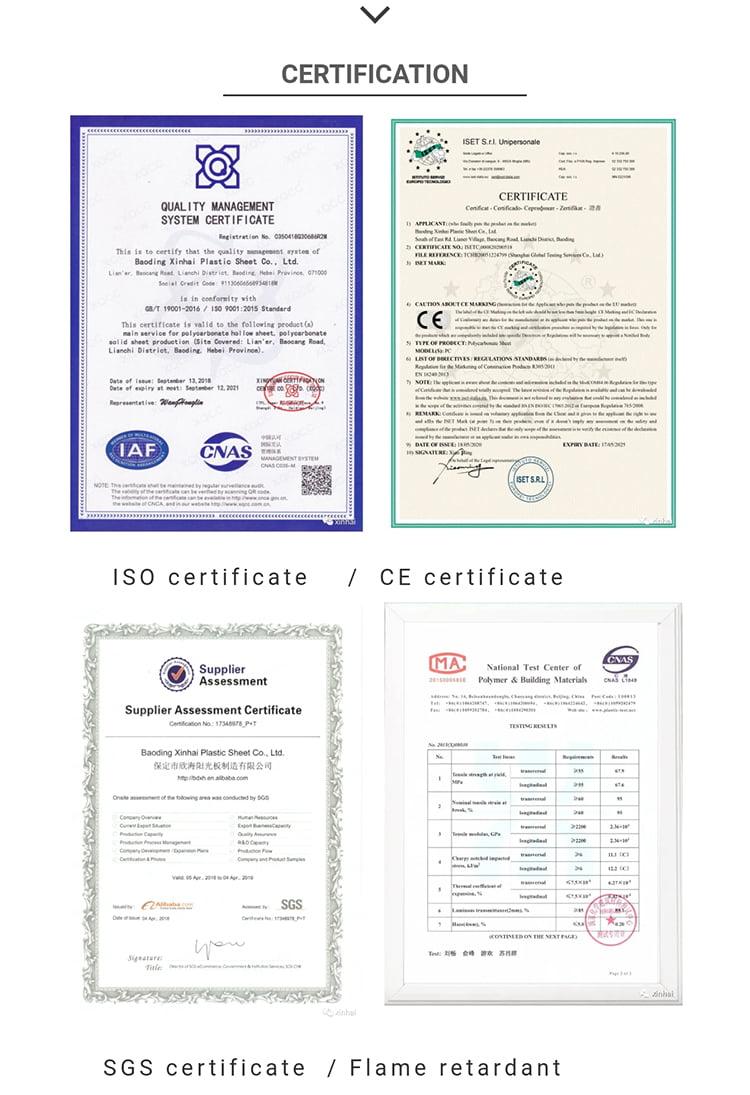 polycarbonate-sheet-certification